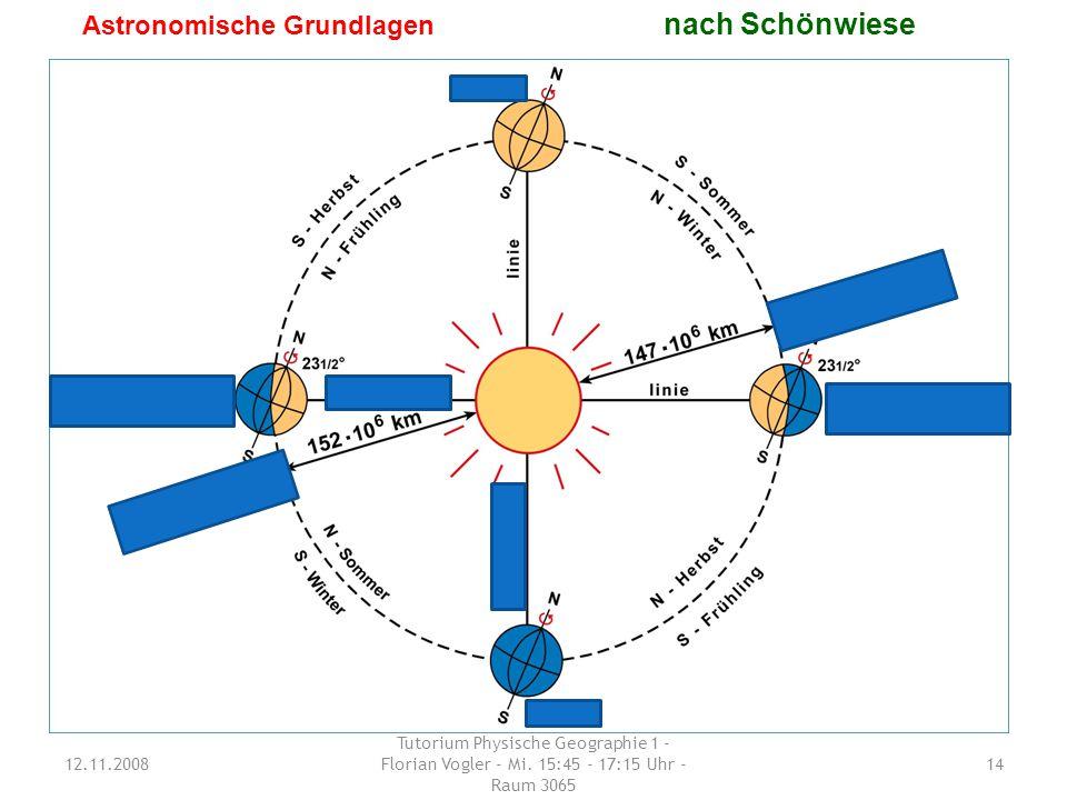 12.11.2008 Tutorium Physische Geographie 1 - Florian Vogler - Mi.