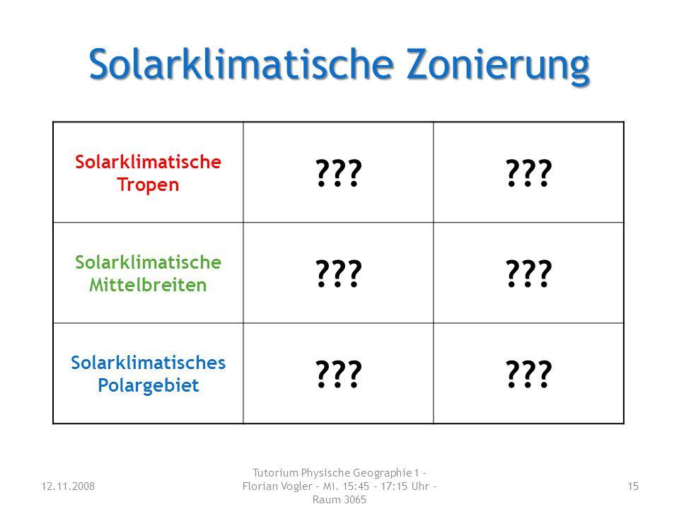 Solarklimatische Zonierung 12.11.2008 Tutorium Physische Geographie 1 - Florian Vogler - Mi.