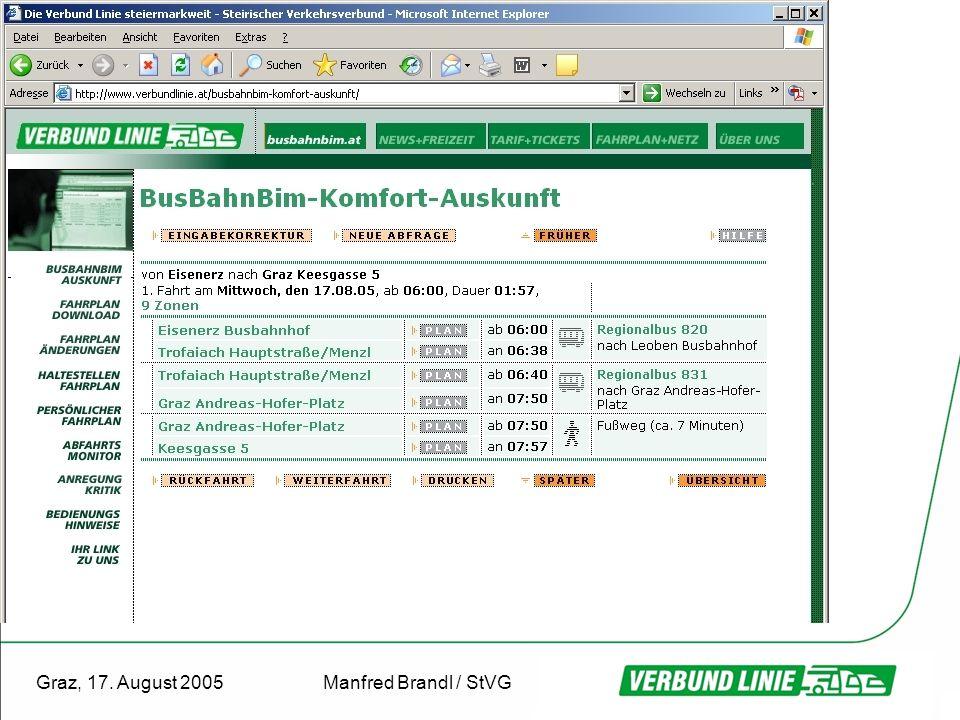 Graz, 17. August 2005Manfred Brandl / StVG