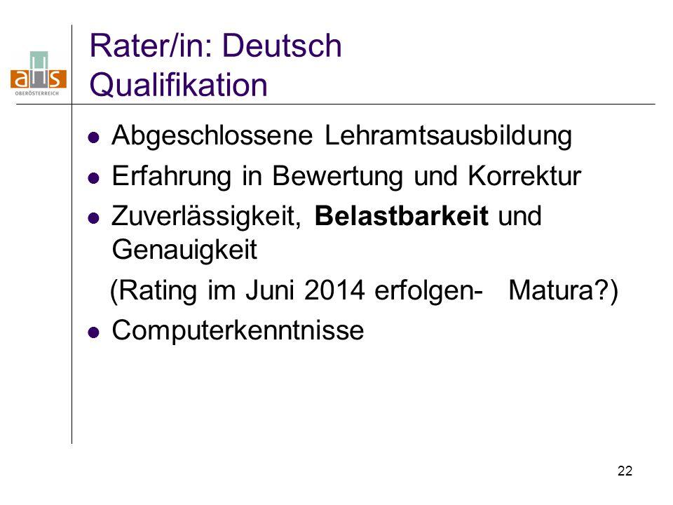 22 Rater/in: Deutsch Qualifikation Abgeschlossene Lehramtsausbildung Erfahrung in Bewertung und Korrektur Zuverlässigkeit, Belastbarkeit und Genauigke