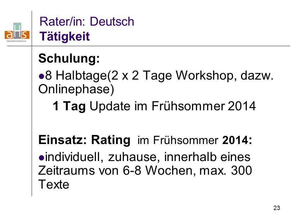 23 Rater/in: Deutsch Tätigkeit Schulung: 8 Halbtage(2 x 2 Tage Workshop, dazw. Onlinephase) 1 Tag Update im Frühsommer 2014 Einsatz: Rating im Frühsom