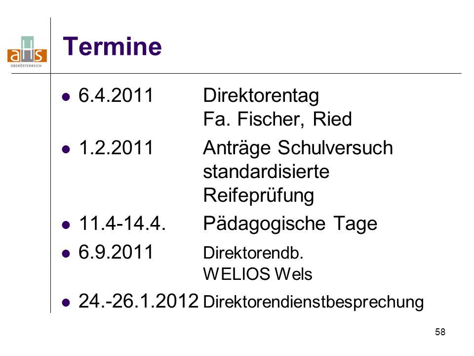 58 Termine 6.4.2011Direktorentag Fa. Fischer, Ried 1.2.2011Anträge Schulversuch standardisierte Reifeprüfung 11.4-14.4.Pädagogische Tage 6.9.2011 Dire