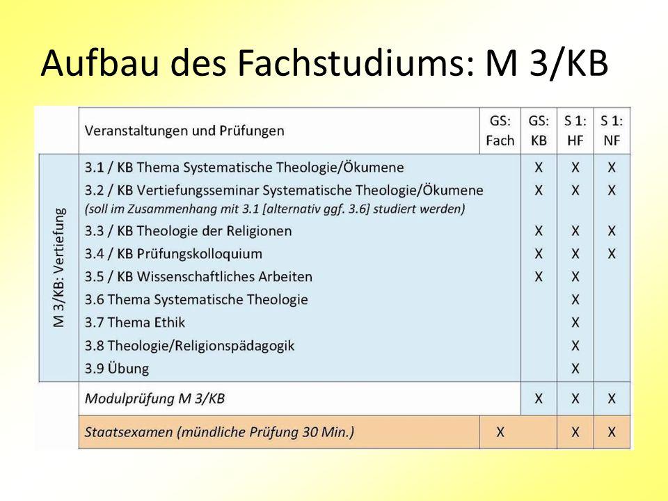 Aufbau des Fachstudiums: M 3/KB