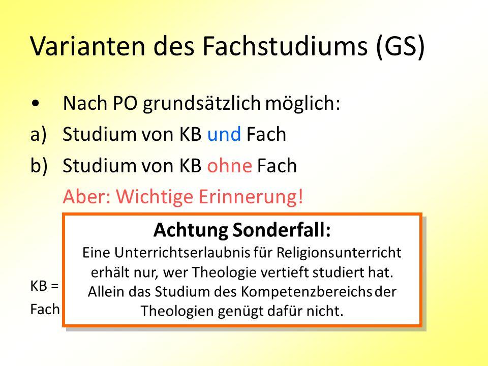 Varianten des Fachstudiums (GS) Nach PO grundsätzlich möglich: a)Studium von KB und Fach b)Studium von KB ohne Fach Aber: Wichtige Erinnerung.