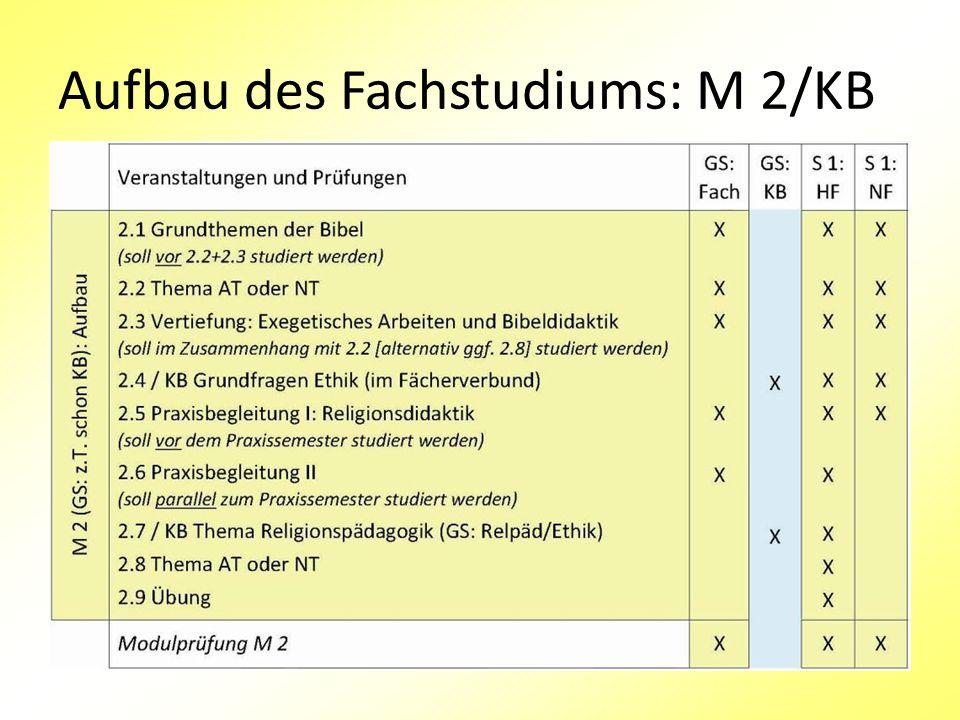 Aufbau des Fachstudiums: M 2/KB