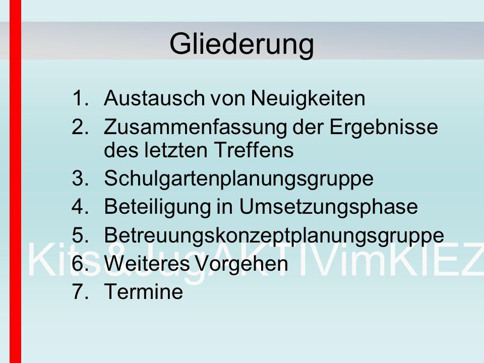 Kits&JugAKTIVimKIEZ Schulhofbegehungen.Schulgartenplanungsgruppe.