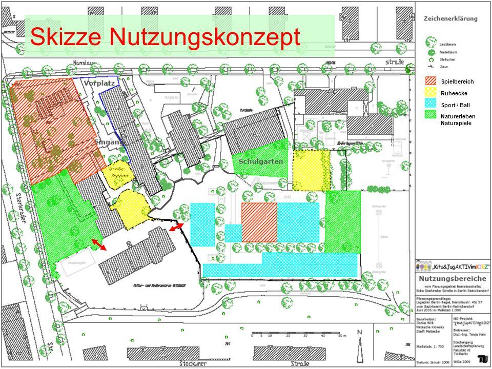 Kits&JugAKTIVimKIEZ Skizze Nutzungskonzept Spielbereich Ruheecke Sport / Ball Naturerleben Naturspiele