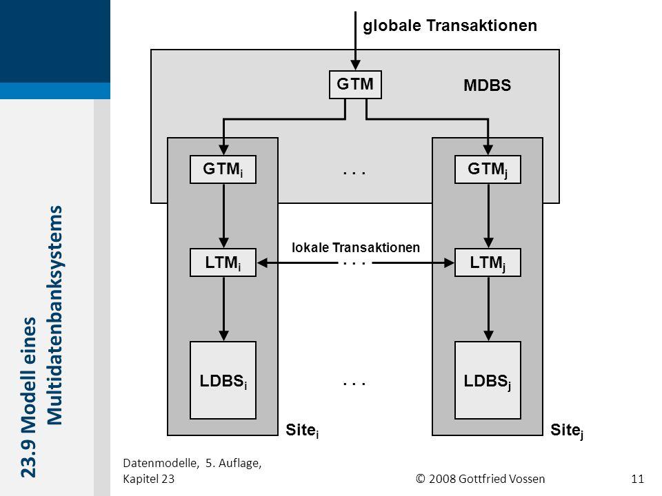 © 2008 Gottfried Vossen MDBS globale Transaktionen GTM i LTM i LDBS i GTM j LTM j LDBS j... lokale Transaktionen Site i Site j... GTM 23.9 Modell eine
