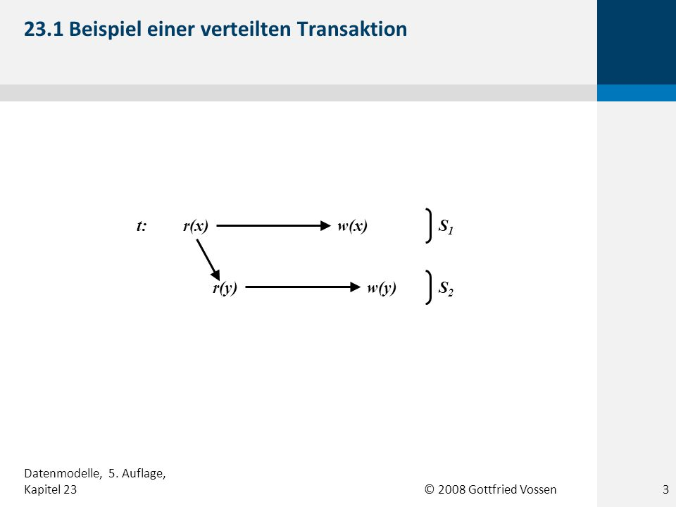 © 2008 Gottfried Vossen t: r(x)w(x) r(y)w(y) S1S1 S2S2 23.1 Beispiel einer verteilten Transaktion 3 Datenmodelle, 5. Auflage, Kapitel 23