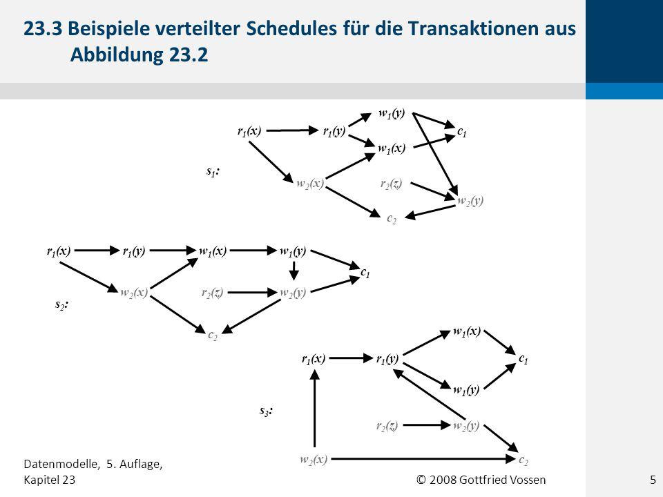 © 2008 Gottfried Vossen s3:s3: c1c1 r 1 (x)r 1 (y) w 2 (x) w 1 (y) w 1 (x) r 2 (z) c2c2 w 2 (y) s2:s2: c1c1 r 1 (x)r 1 (y) w 2 (x) w 1 (y)w 1 (x) r 2