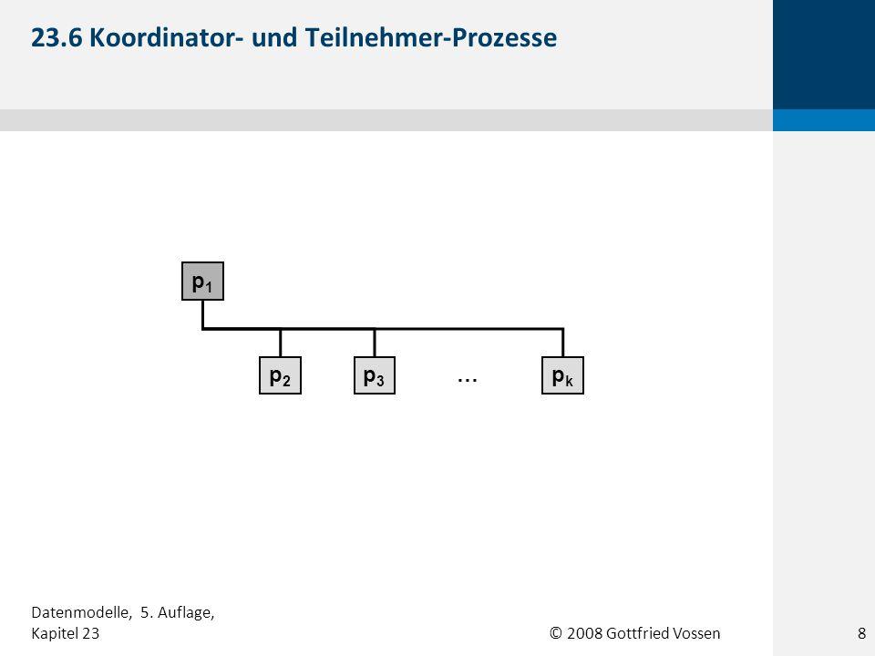 © 2008 Gottfried Vossen p1p1 p2p2 p3p3 pkpk … 23.6 Koordinator- und Teilnehmer-Prozesse 8 Datenmodelle, 5. Auflage, Kapitel 23