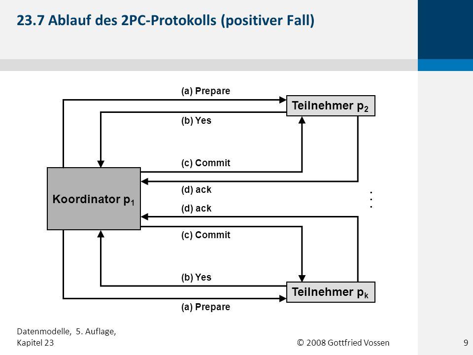 © 2008 Gottfried Vossen Koordinator p 1 Teilnehmer p 2 Teilnehmer p k (a) Prepare (b) Yes (c) Commit (d) ack (c) Commit (b) Yes (a) Prepare...... 23.7