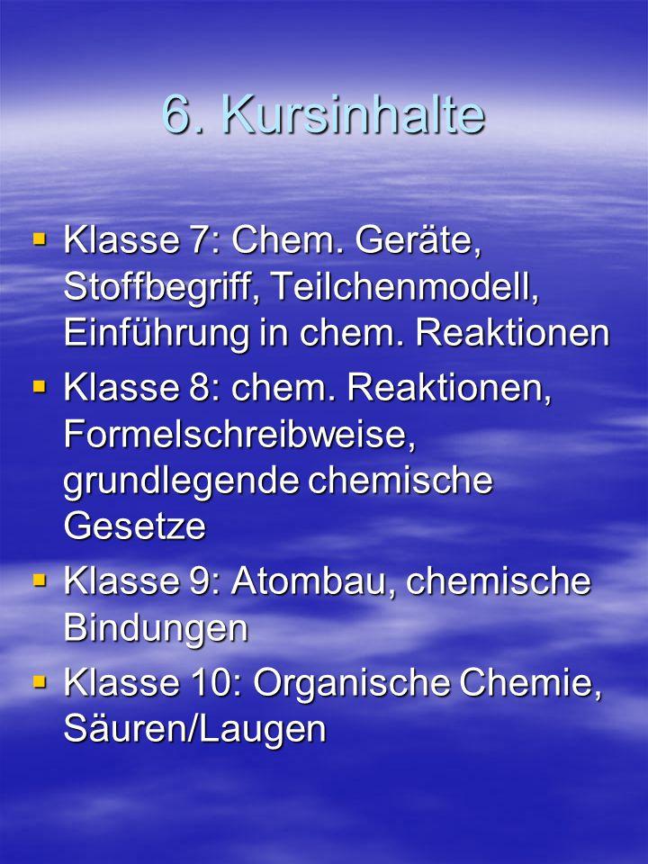 6. Kursinhalte  Klasse 7: Chem. Geräte, Stoffbegriff, Teilchenmodell, Einführung in chem. Reaktionen  Klasse 8: chem. Reaktionen, Formelschreibweise