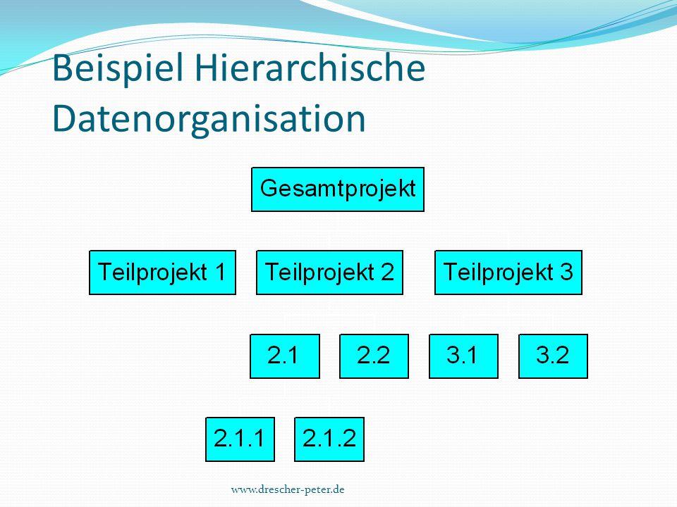 Beispiel Hierarchische Datenorganisation www.drescher-peter.de