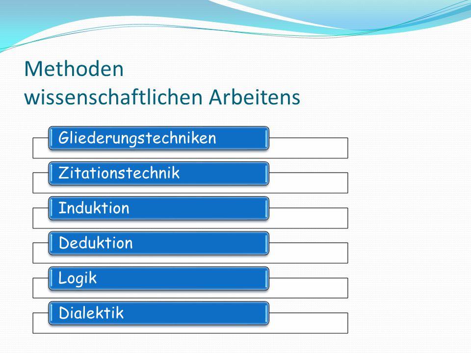 Methoden wissenschaftlichen Arbeitens GliederungstechnikenZitationstechnikInduktion DeduktionLogik Dialektik