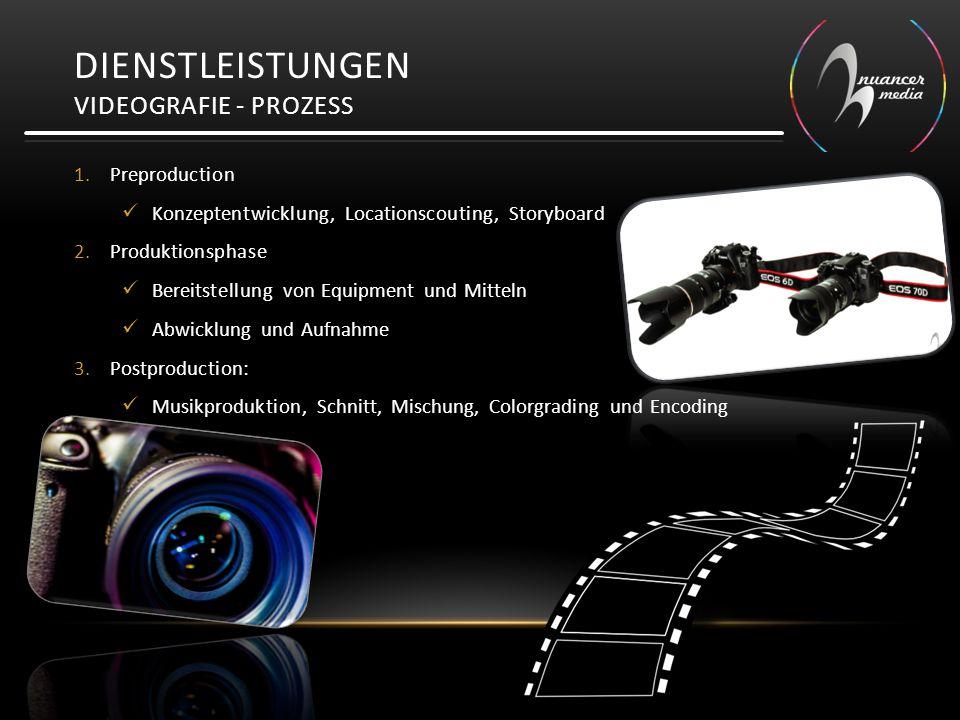 DIENSTLEISTUNGEN VIDEOGRAFIE - PROZESS 1.Preproduction Konzeptentwicklung, Locationscouting, Storyboard 2.Produktionsphase Bereitstellung von Equipmen
