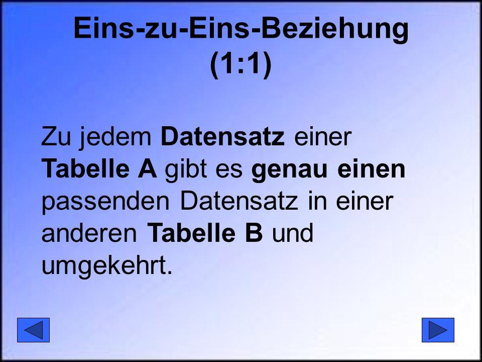 Zu jedem Datensatz einer Tabelle A gibt es genau einen passenden Datensatz in einer anderen Tabelle B und umgekehrt. Eins-zu-Eins-Beziehung (1:1)