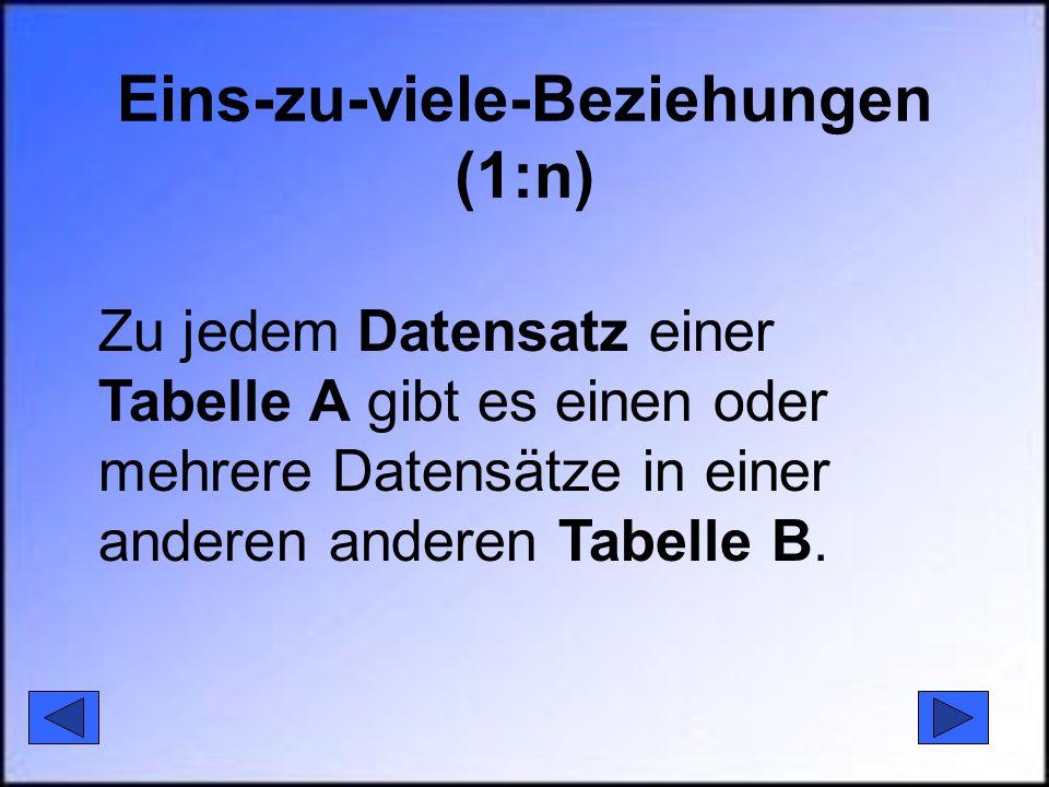 Zu jedem Datensatz einer Tabelle A gibt es einen oder mehrere Datensätze in einer anderen anderen Tabelle B. Eins-zu-viele-Beziehungen (1:n)