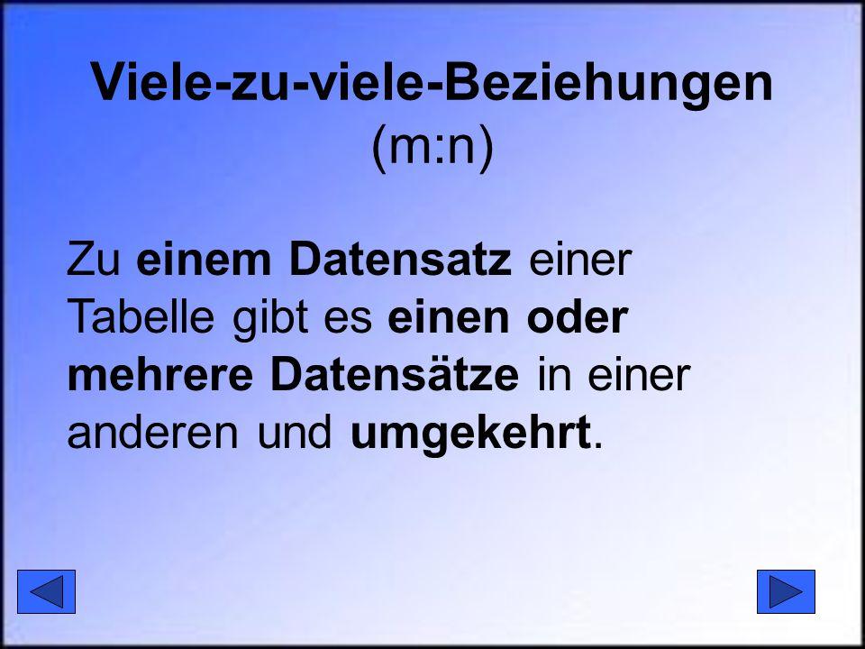 Zu einem Datensatz einer Tabelle gibt es einen oder mehrere Datensätze in einer anderen und umgekehrt. Viele-zu-viele-Beziehungen (m:n)