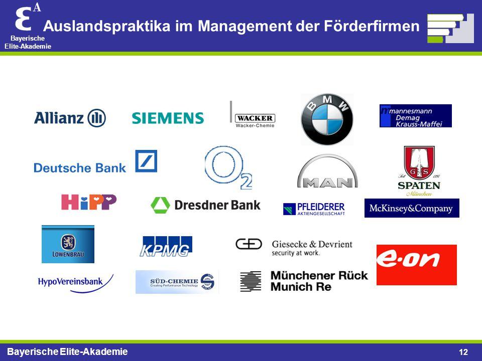 Bayerische Elite-Akademie 12 Auslandspraktika im Management der Förderfirmen