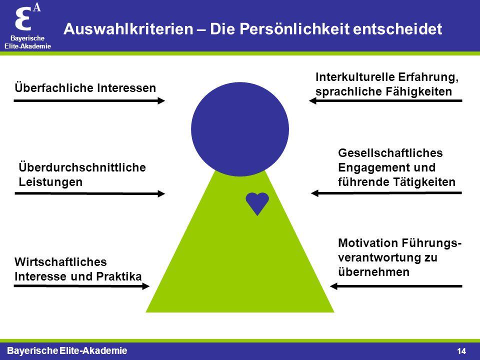 Bayerische Elite-Akademie 14 Überfachliche Interessen Gesellschaftliches Engagement und führende Tätigkeiten Interkulturelle Erfahrung, sprachliche Fä