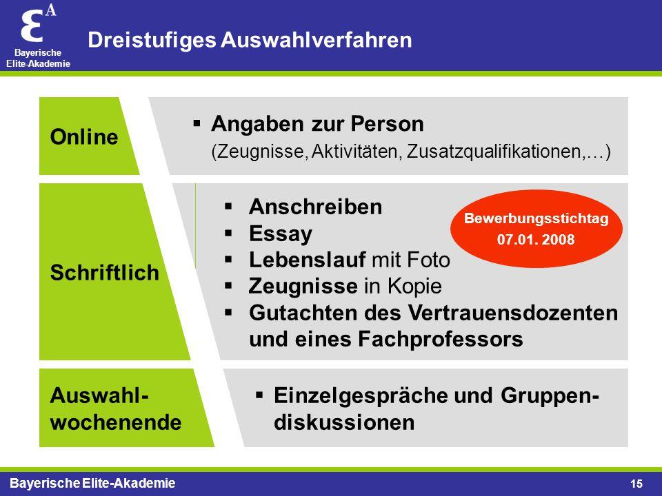 Bayerische Elite-Akademie 15 Dreistufiges Auswahlverfahren Online Schriftlich Auswahl- wochenende  Angaben zur Person (Zeugnisse, Aktivitäten, Zusatz