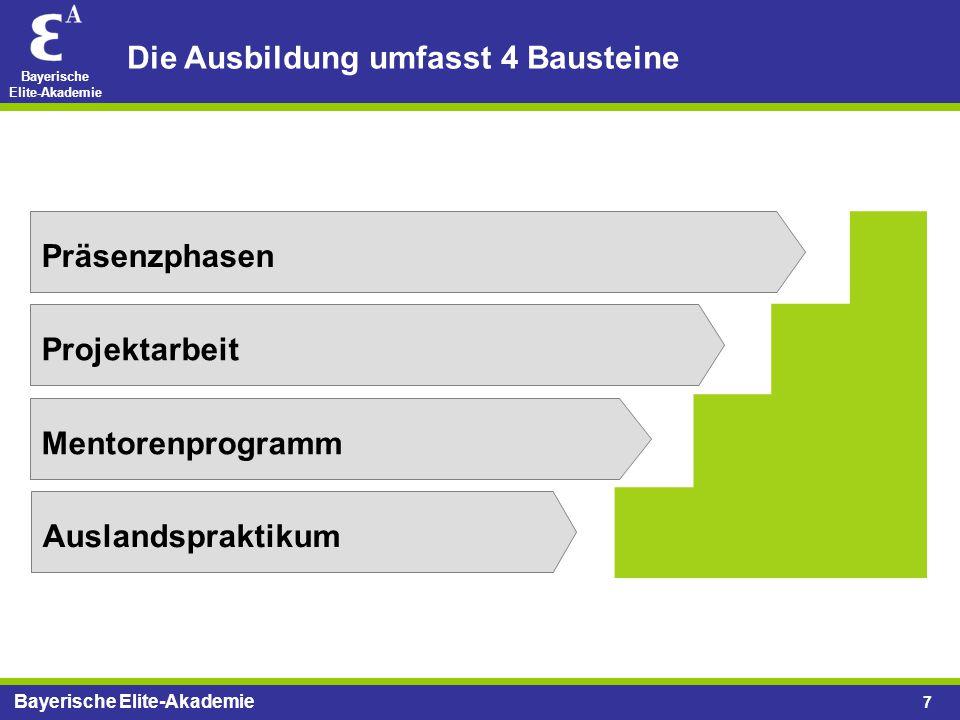 Bayerische Elite-Akademie 7 Die Ausbildung umfasst 4 Bausteine Präsenzphasen Projektarbeit Mentorenprogramm Auslandspraktikum