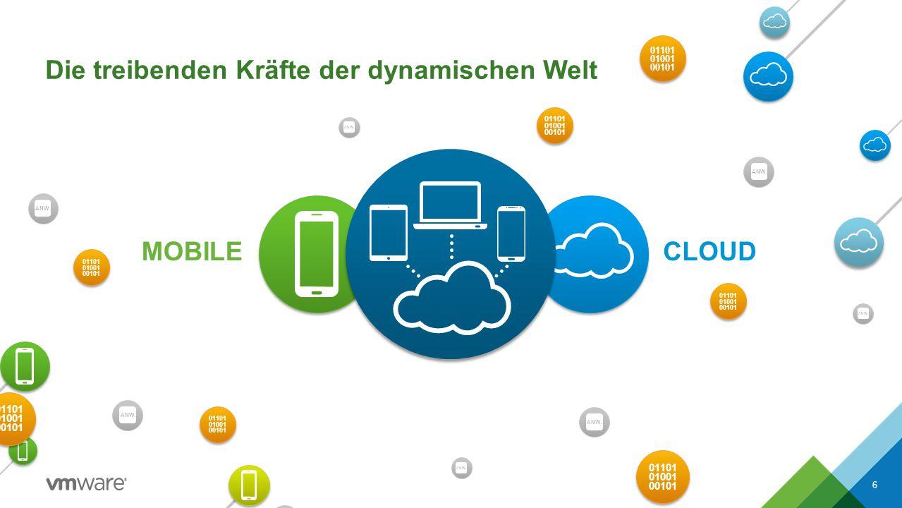 LANGSAME TECHNOLOGIE- ÜBERNAHME Mobile und Cloud zu nutzen, ist schwer 7 HOHE ANWENDERER- WARTUNGEN LANGSAME REAKTION DATENSCHUTZ- PROBLEME INTEGRATIONSPROBLEME SERVICEAUSFÄLLE MANGEL AN KNOW-HOW SINKENDES BUDGET UNTERSCHIEDLICHE ANWENDUNGEN ALTERNDE INFRASTRUKTUR SICHERHEIT ZUWACHS AN GERÄTEN FRAGMENTIERTES RECHENZENTRUM KNAPPE RESSOURCEN CLOUD-SILOS SICHERHEIT ZUWACHS AN GERÄTEN FRAGMENTIERTES RECHENZENTRUM CLOUD-SILOS