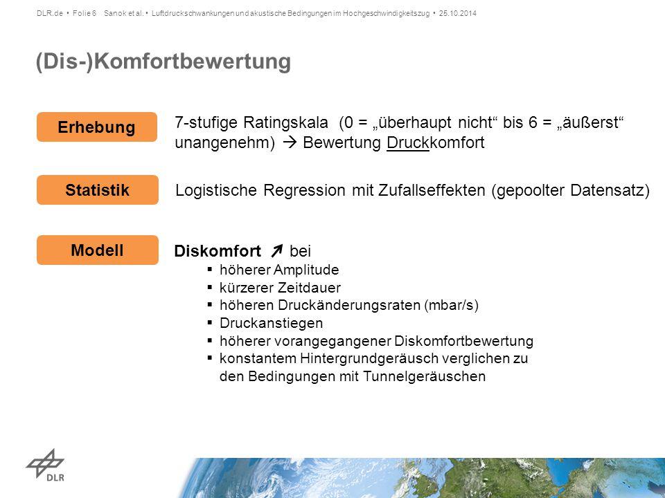 Expositions-Wirkungs-Kurven Sanok et al.