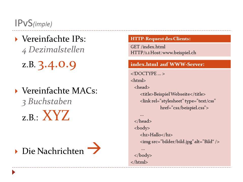 IPvS (imple)  Vereinfachte IPs: 4 Dezimalstellen z.B. 3.4.0.9  Vereinfachte MACs: 3 Buchstaben z.B.: XYZ  Die Nachrichten  HTTP-Request des Client
