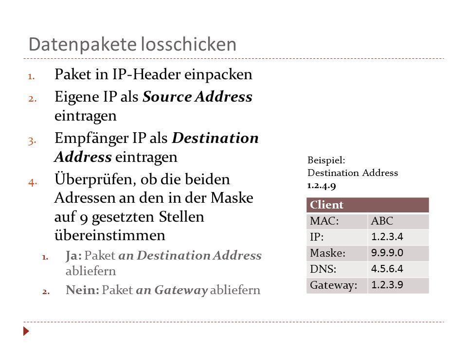 Datenpakete losschicken 1. Paket in IP-Header einpacken 2. Eigene IP als Source Address eintragen 3. Empfänger IP als Destination Address eintragen 4.