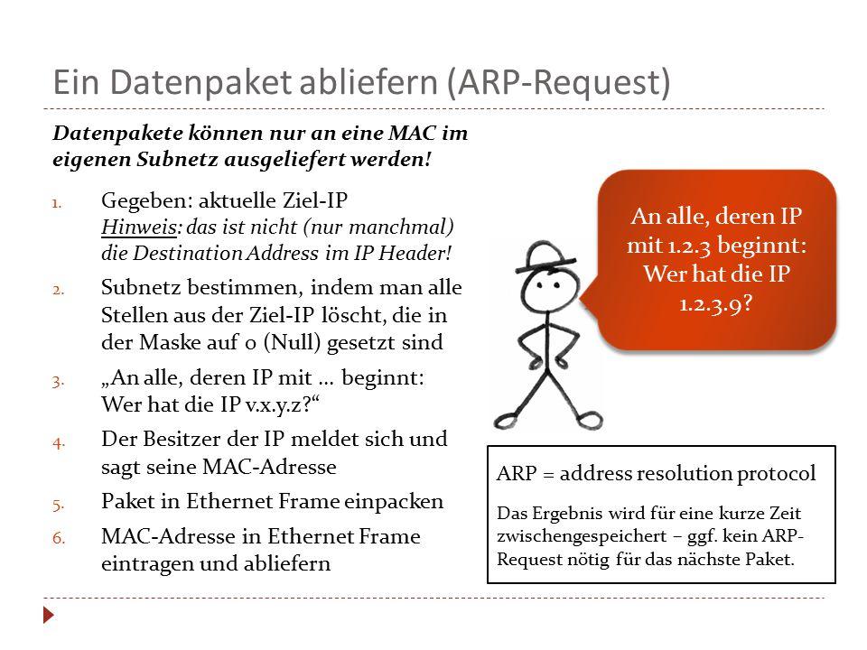 Ein Datenpaket abliefern (ARP-Request) Datenpakete können nur an eine MAC im eigenen Subnetz ausgeliefert werden! 1. Gegeben: aktuelle Ziel-IP Hinweis