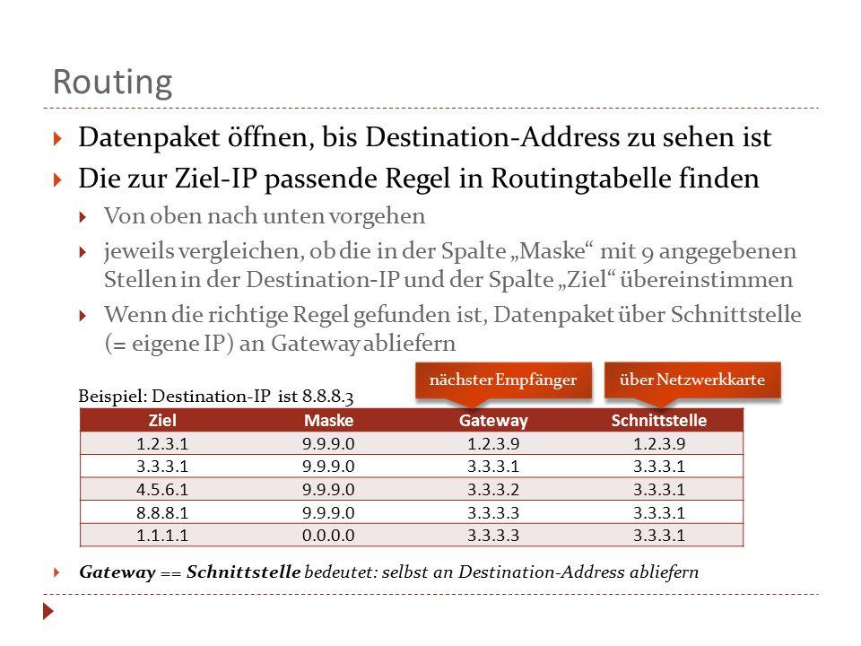 Routing  Datenpaket öffnen, bis Destination-Address zu sehen ist  Die zur Ziel-IP passende Regel in Routingtabelle finden  Von oben nach unten vorg
