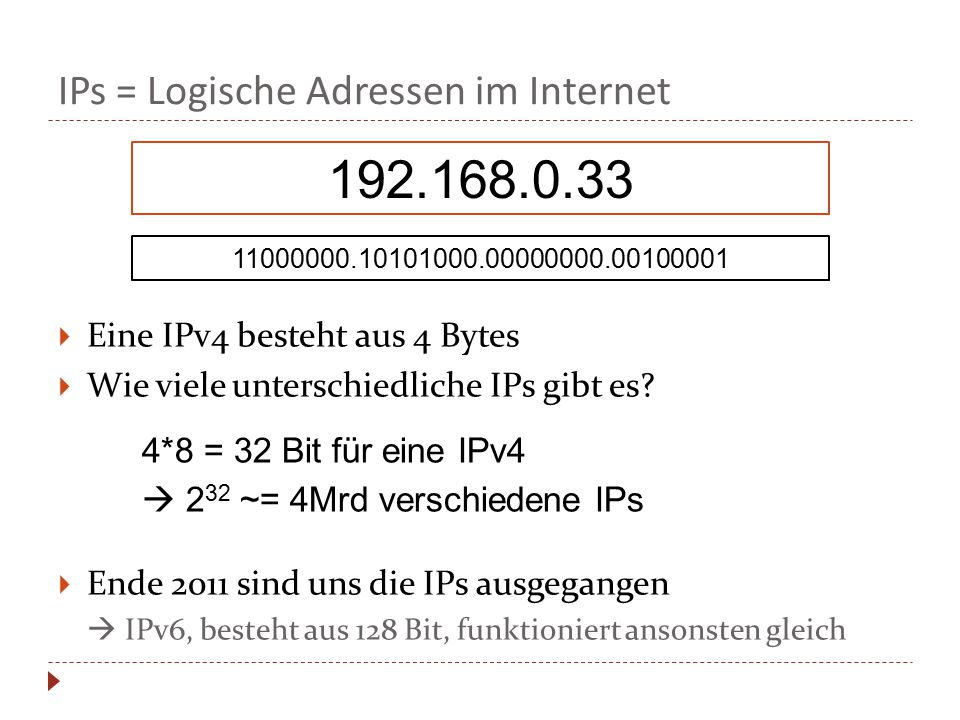 Datenpakete losschicken 1.Paket in IP-Header einpacken 2.