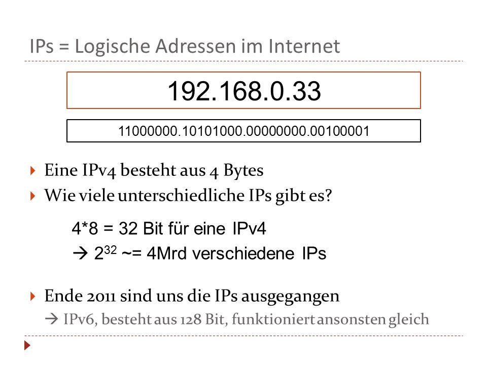IPs = Logische Adressen im Internet  Eine IPv4 besteht aus 4 Bytes  Wie viele unterschiedliche IPs gibt es?  Ende 2011 sind uns die IPs ausgegangen