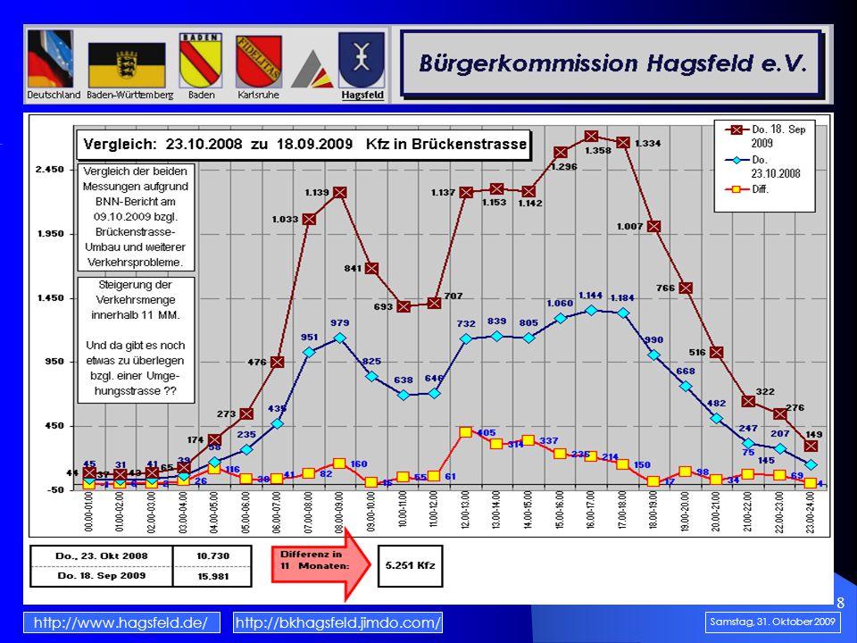 8 http://www.hagsfeld.de/ Samstag, 31. Oktober 2009 http://bkhagsfeld.jimdo.com/