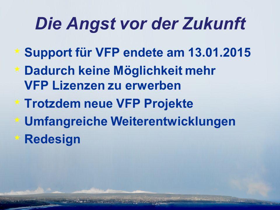 Die Angst vor der Zukunft * Support für VFP endete am 13.01.2015 * Dadurch keine Möglichkeit mehr VFP Lizenzen zu erwerben * Trotzdem neue VFP Projekte * Umfangreiche Weiterentwicklungen * Redesign