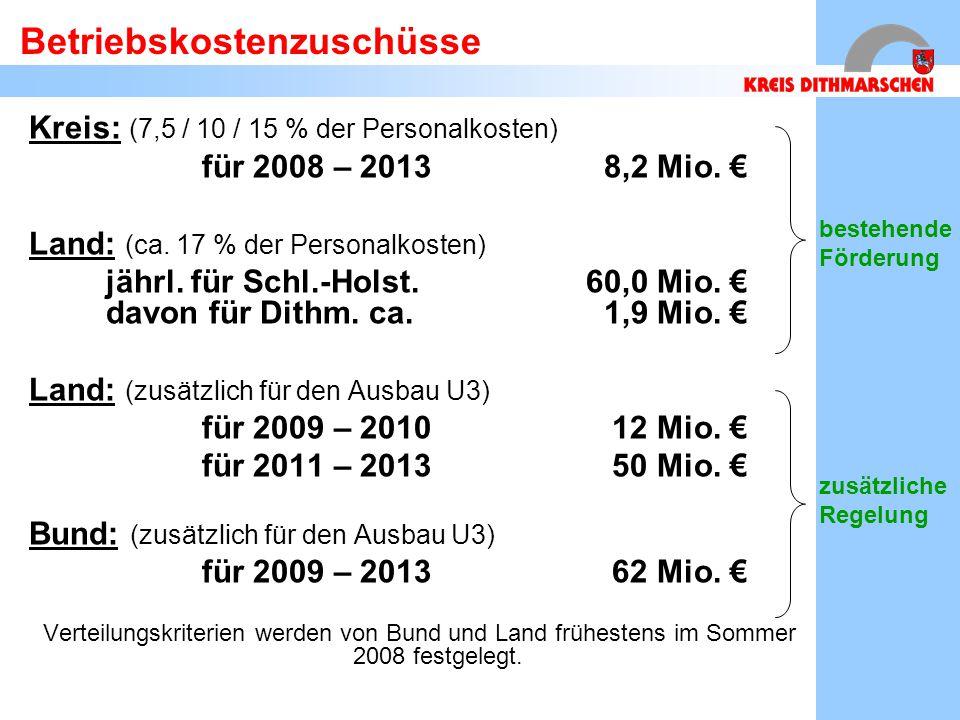 Betriebskostenzuschüsse Kreis: (7,5 / 10 / 15 % der Personalkosten) für 2008 – 2013 8,2 Mio. € Land: (ca. 17 % der Personalkosten) jährl. für Schl.-Ho