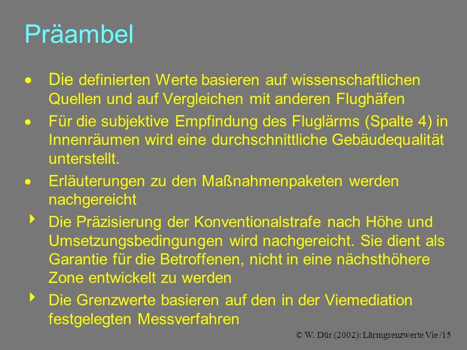 © W. Dür (2002): Lärmgrenzwerte Vie /15 Präambel  Die definierten Werte basieren auf wissenschaftlichen Quellen und auf Vergleichen mit anderen Flugh