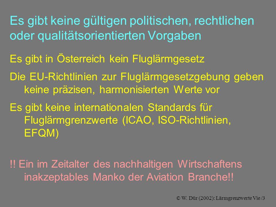 © W. Dür (2002): Lärmgrenzwerte Vie /3 Es gibt keine gültigen politischen, rechtlichen oder qualitätsorientierten Vorgaben Es gibt in Österreich kein