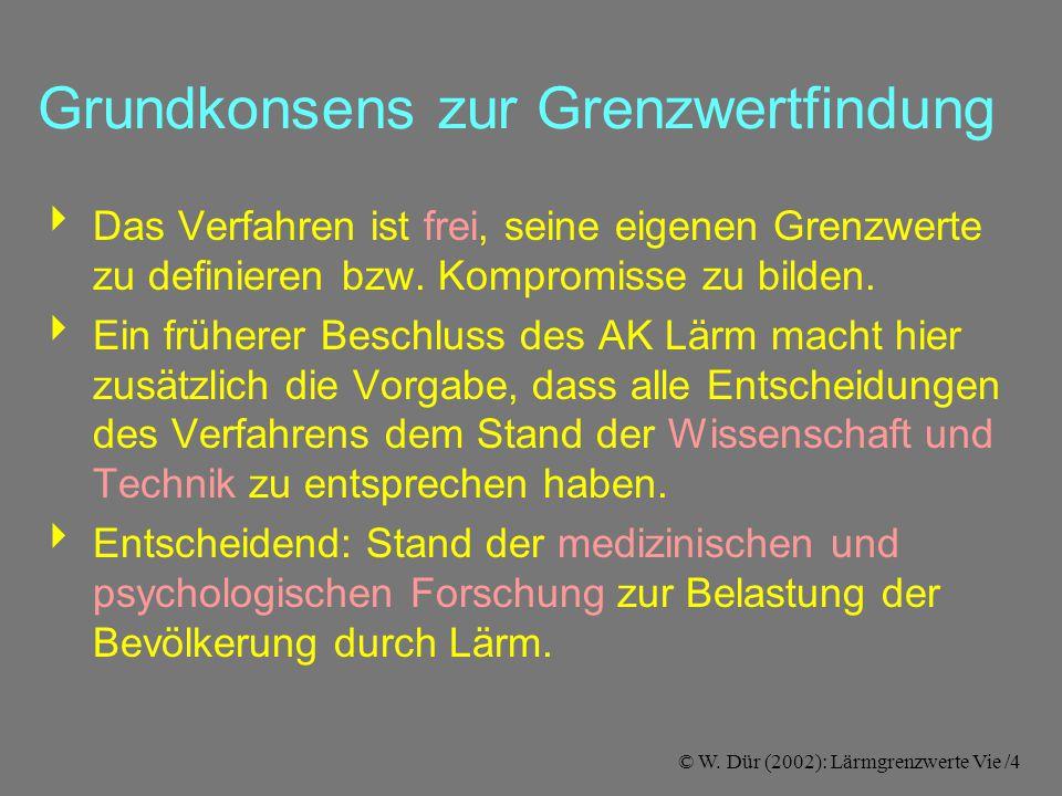 © W. Dür (2002): Lärmgrenzwerte Vie /4 Grundkonsens zur Grenzwertfindung  Das Verfahren ist frei, seine eigenen Grenzwerte zu definieren bzw. Komprom