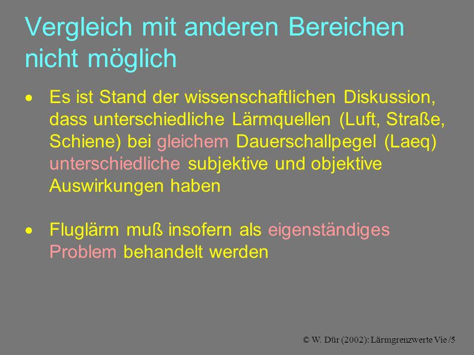 © W. Dür (2002): Lärmgrenzwerte Vie /5 Vergleich mit anderen Bereichen nicht möglich  Es ist Stand der wissenschaftlichen Diskussion, dass unterschie