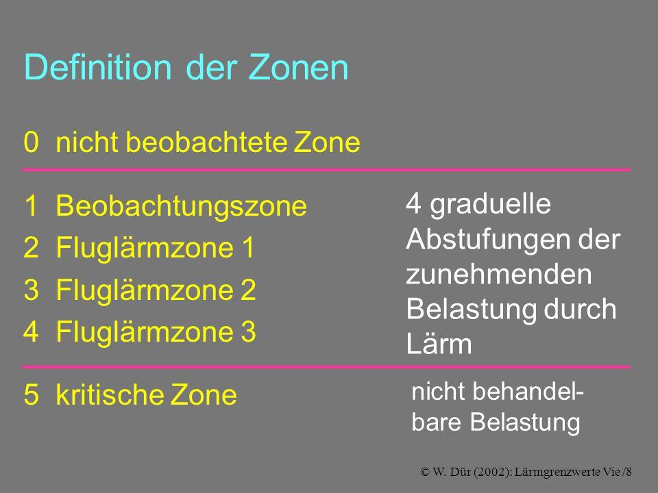 © W. Dür (2002): Lärmgrenzwerte Vie /8 Definition der Zonen 0 nicht beobachtete Zone 1 Beobachtungszone 2 Fluglärmzone 1 3 Fluglärmzone 2 4 Fluglärmzo