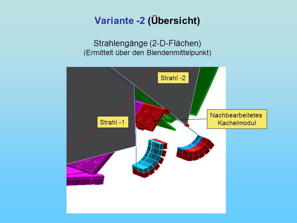 Variante -2 (Übersicht) Strahlengänge (2-D-Flächen) (Ermittelt über den Blendenmittelpunkt) Strahl -1 Strahl -2 Nachbearbeitetes Kachelmodul
