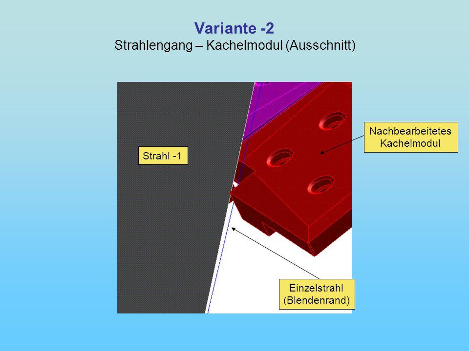 Variante -2 Strahlengang – Kachelmodul (Ausschnitt) Strahl -1 Einzelstrahl (Blendenrand) Nachbearbeitetes Kachelmodul
