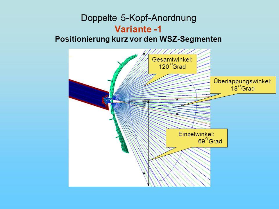 Doppelte 5-Kopf-Anordnung Variante -1 Positionierung kurz vor den WSZ-Segmenten Gesamtwinkel: 120 Grad Überlappungswinkel: 18 Grad Einzelwinkel: 69 Grad