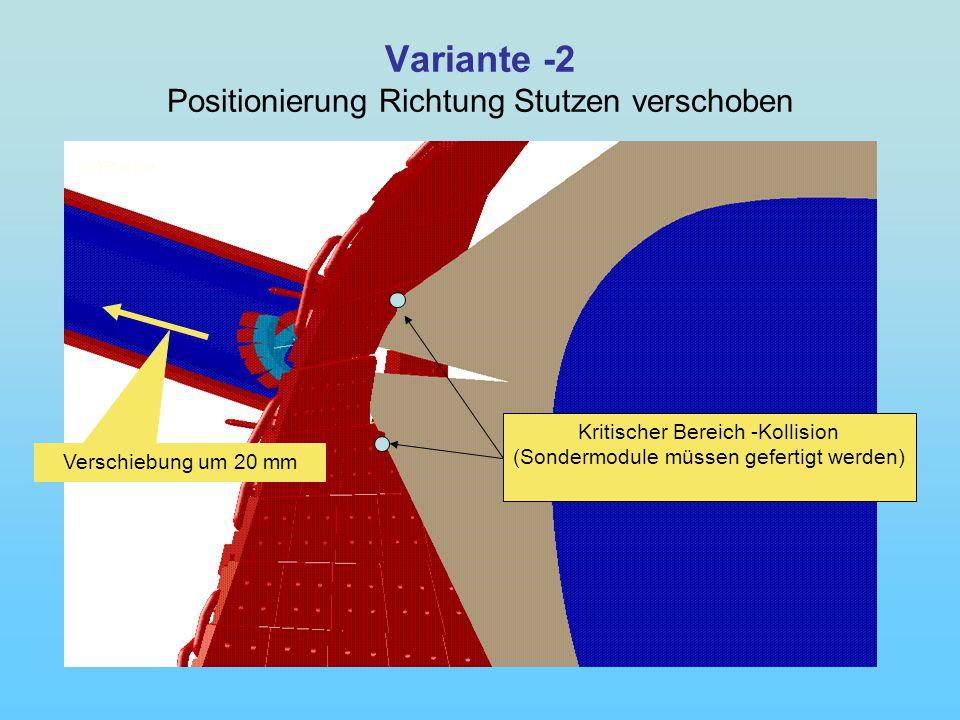 Variante -2 Positionierung Richtung Stutzen verschoben Verschiebung um 20 mm Kritischer Bereich -Kollision (Sondermodule müssen gefertigt werden)