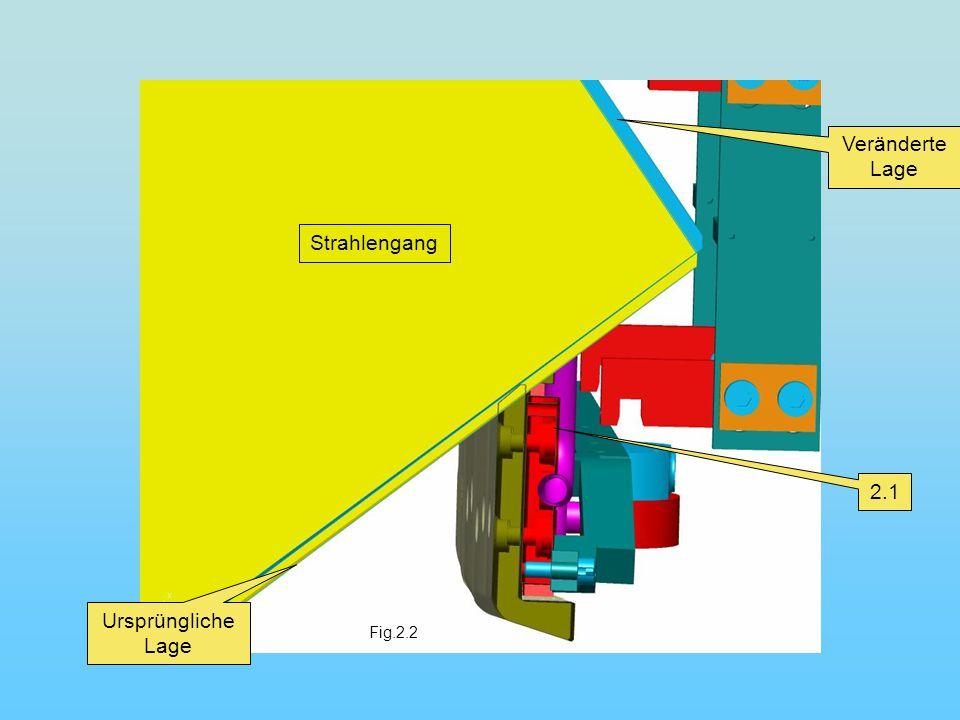 Variante -1 Stutzenverkleidung am Kragen entfällt Ca. 5 mm WSZ-Segmente