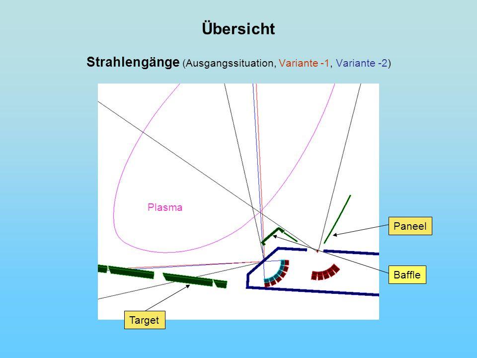Ausschnitt Strahlengänge (Ausgangssituation, Variante -1, Variante -2) Variante -1 (unverschoben) Variante -2 (verschoben) Ausgangssituation Strahlengang 5 –Kopf (2) Plasma (Flusslinie)