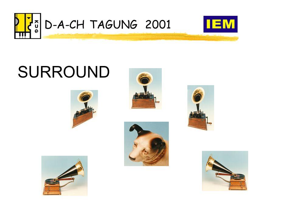 D-A-CH TAGUNG 2001 SURROUND